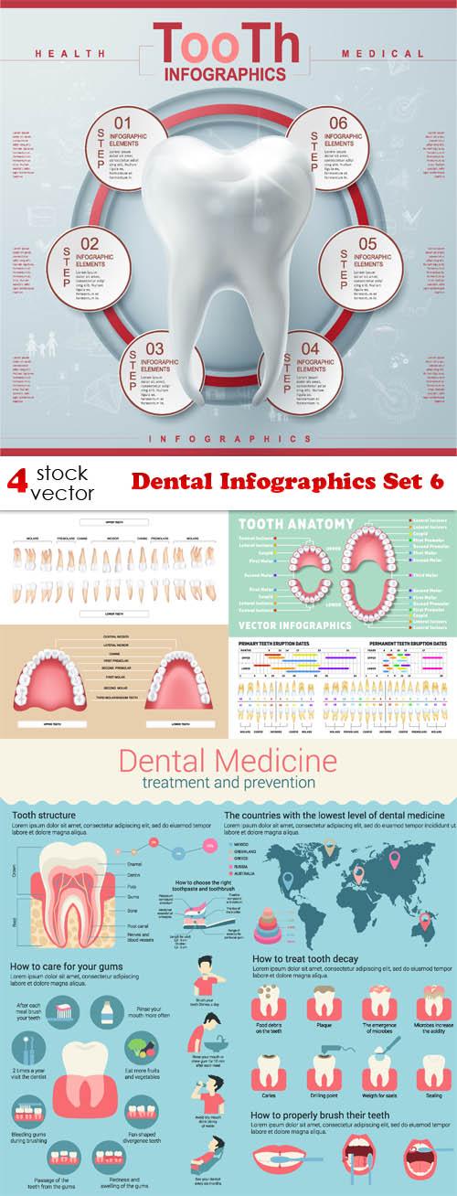 Vectors - Dental Infographics Set 6