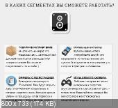 Александр Корнилов (kote) Интенсив № 1+4. Тизерная вечеринка 2016