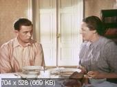 Аттестат зрелости (1954)