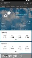 1Weather Pro 4.5.0.0 [Android]